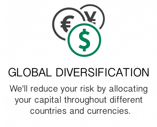 Global Diversification