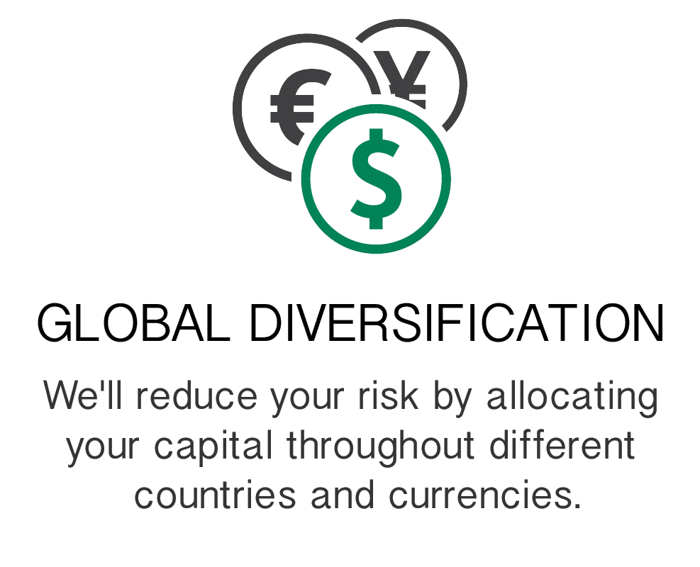 Global Diversification