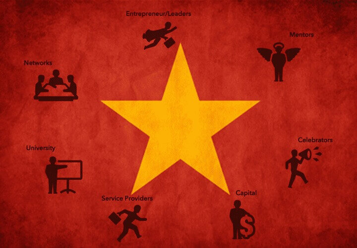 Investors Bet on Vietnam Startups: Should You?