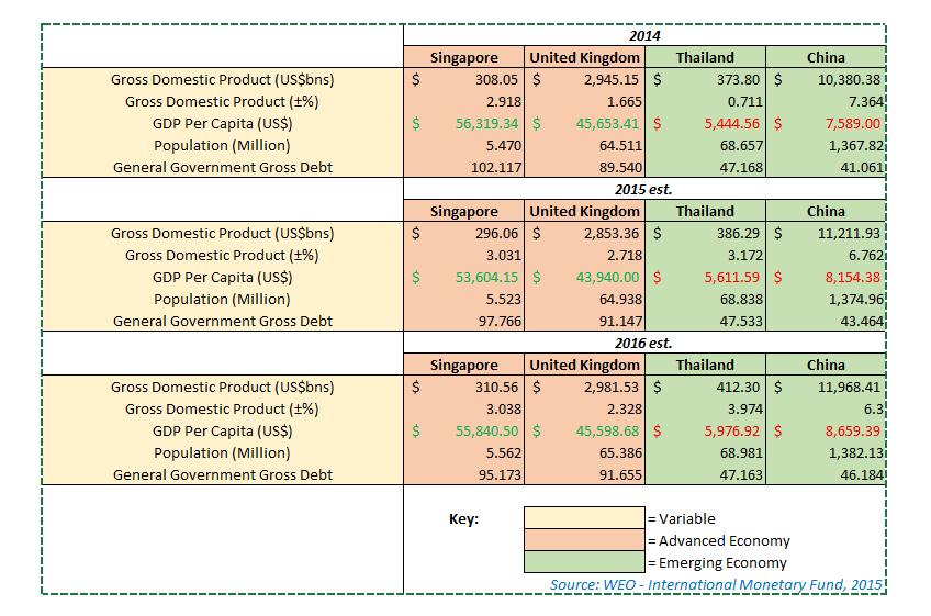 Emerging Markets GDP Chart
