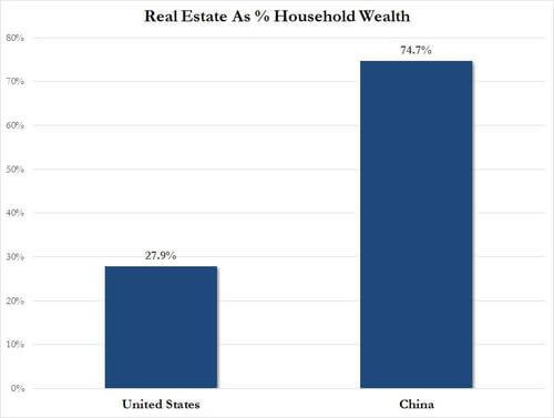 Buying Property in China as a Foreigner? Bad Idea | InvestAsian